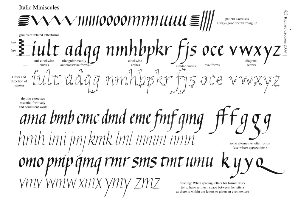 ITALIC WORKSHEETS. With thanks to Richard Crookes. Updated May 11th '11 (3/6)
