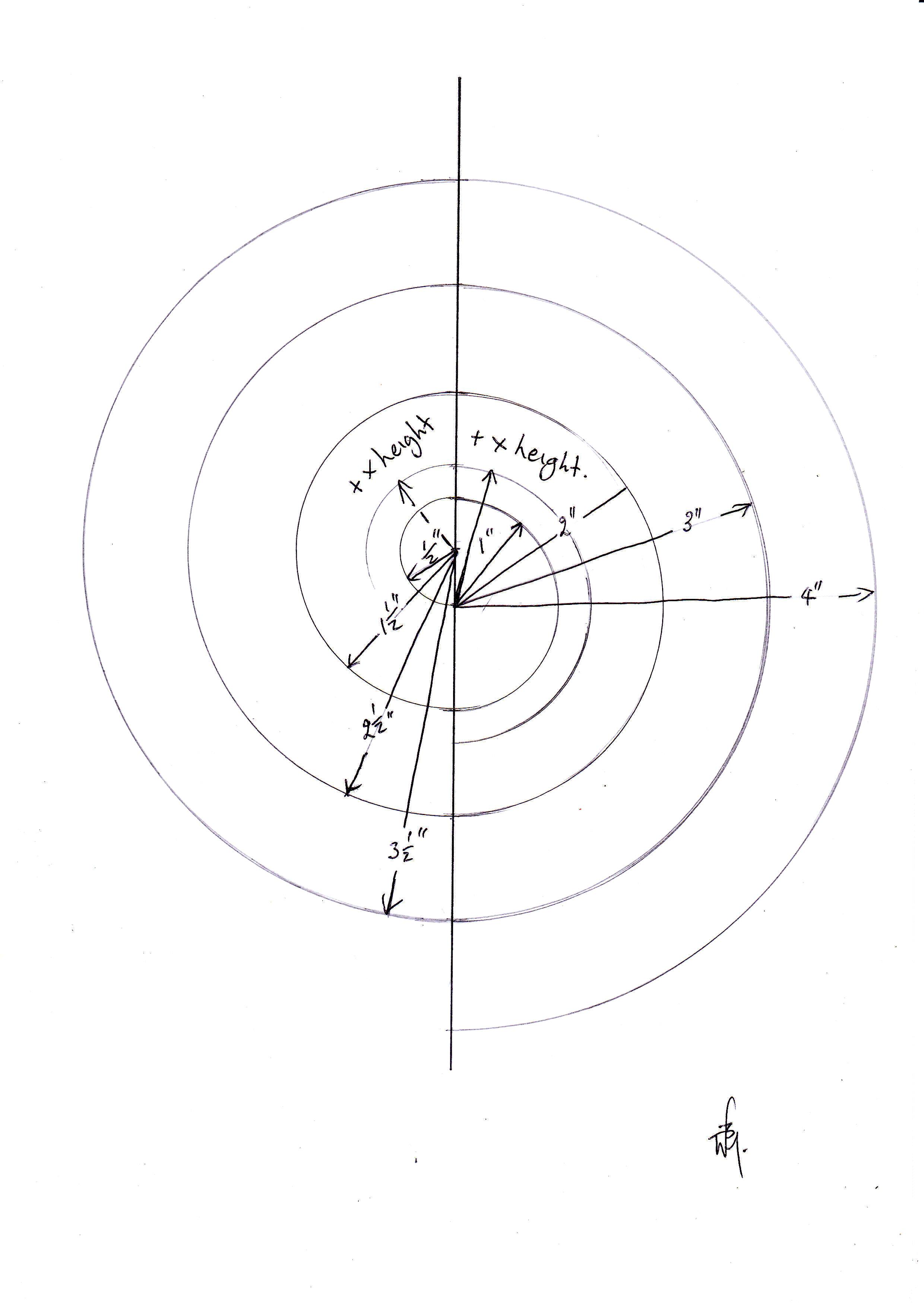 The Spiral Step Using A New Tarot Deck: Spiral Templates